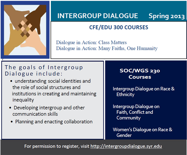 intergroupdialog
