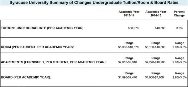 Tuition2014-15_UG_72