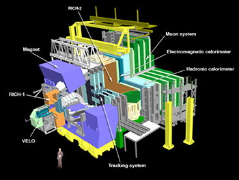 A drawing of an LHCb experiment
