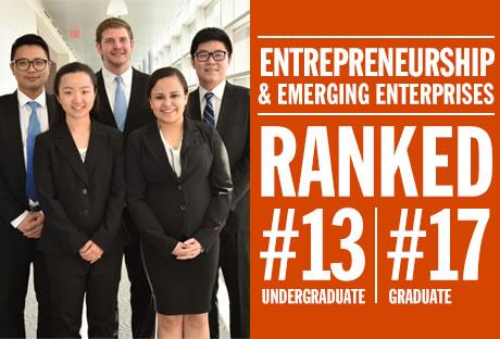 Entrepreneurship ranking banner
