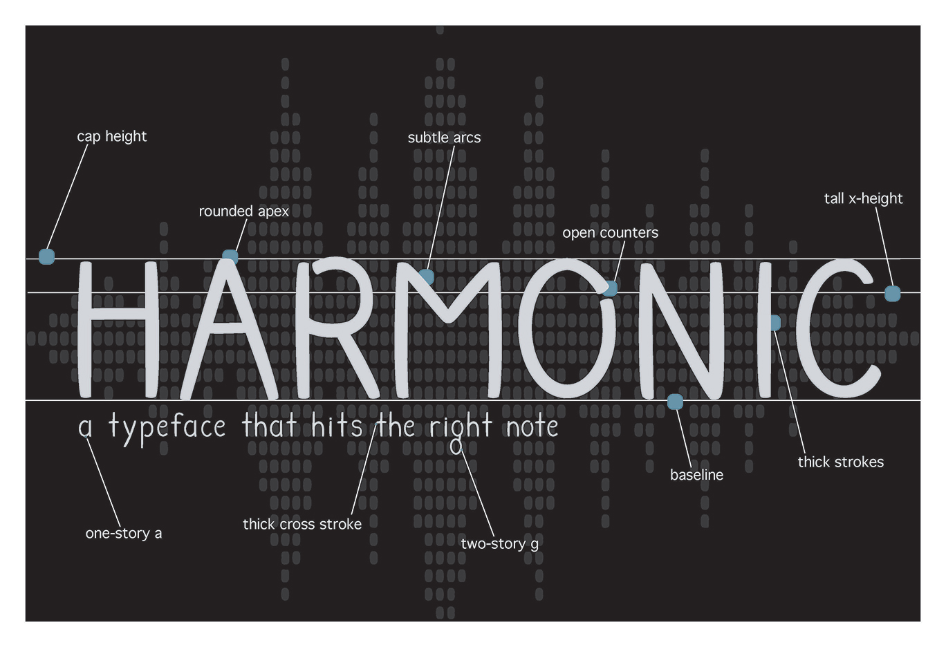 doug-quin-harmonic-specimen-panel-cs-edited
