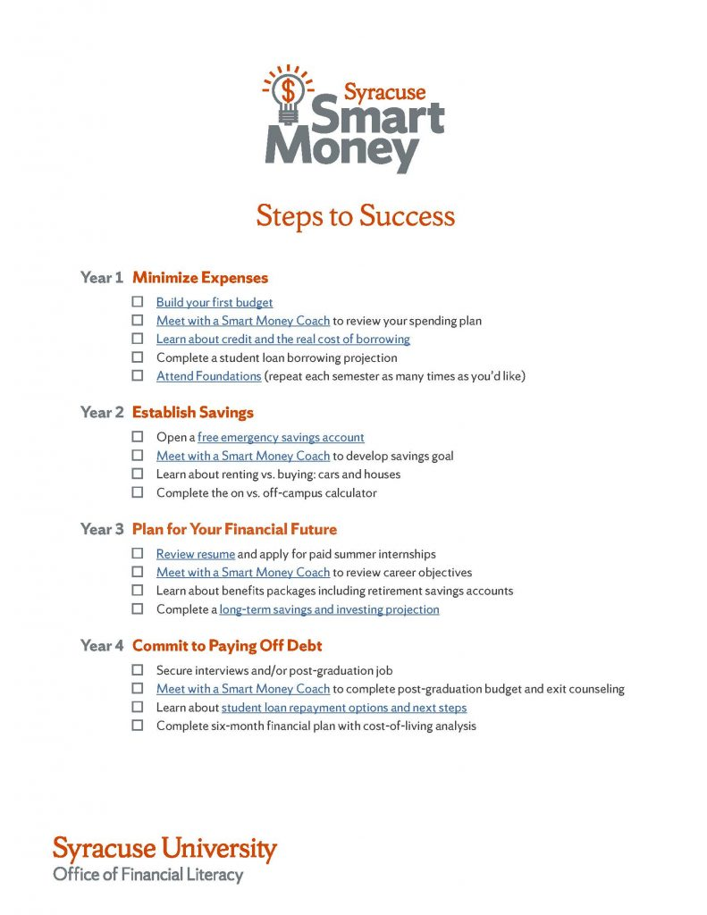 Smart_Money_steps_success