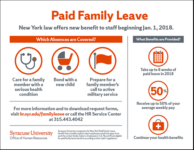 chart of facts about Paid Family Leave