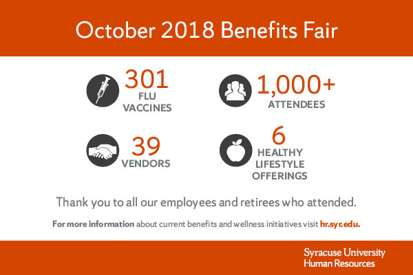 Benefits Fair infographic
