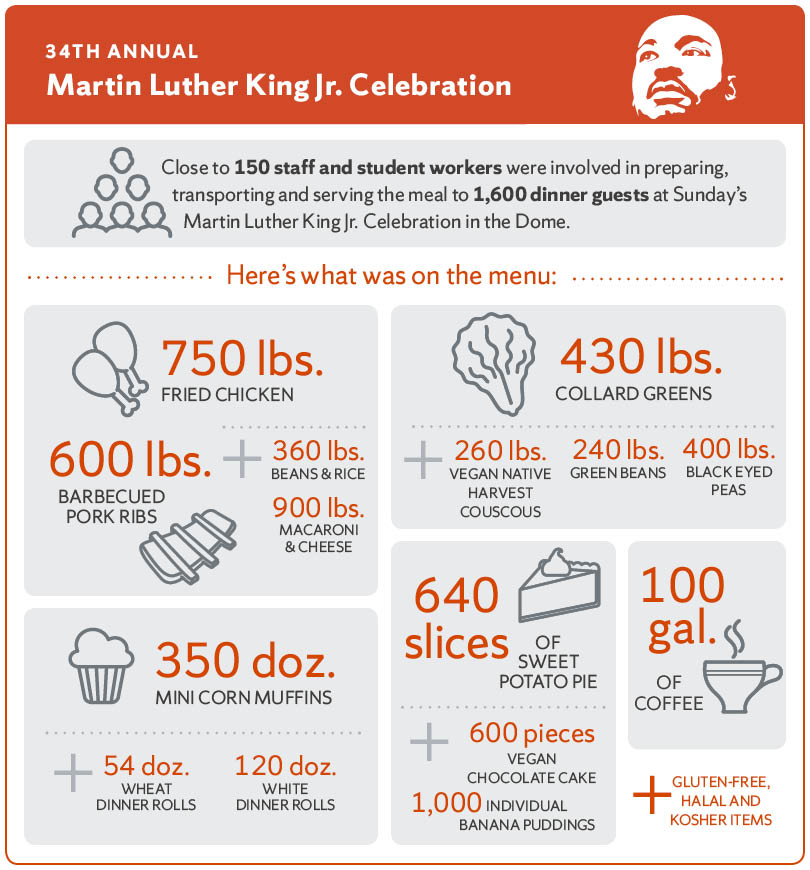 MLK Celebration menu infographic
