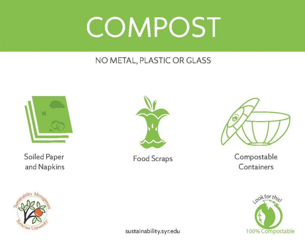 composting graphic