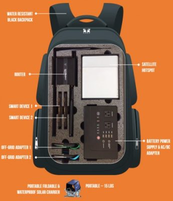 components of an Internet Backpack: water resistant black backpack; satellite hotspot; battery power supply and AC/DC adapter; waterproof solar charger; off-grid adapters; smart devices; router